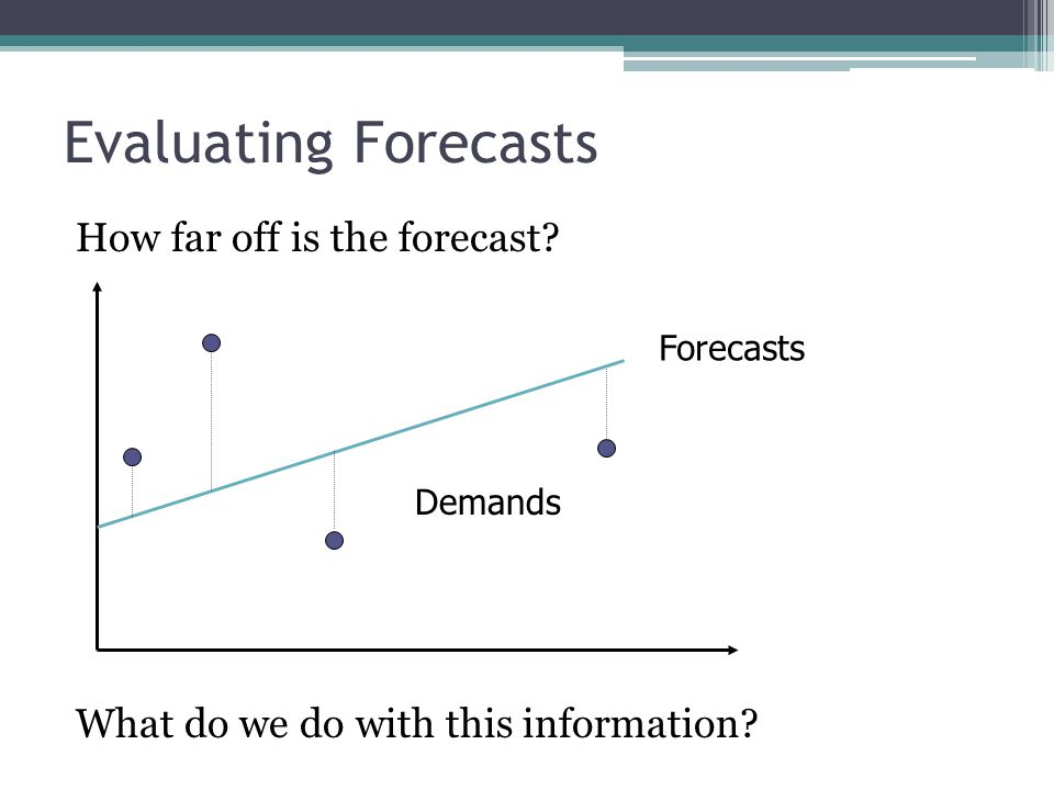 Evaluating Forecasts How far off is the forecast? What do we do with this information? Forecasts Demands