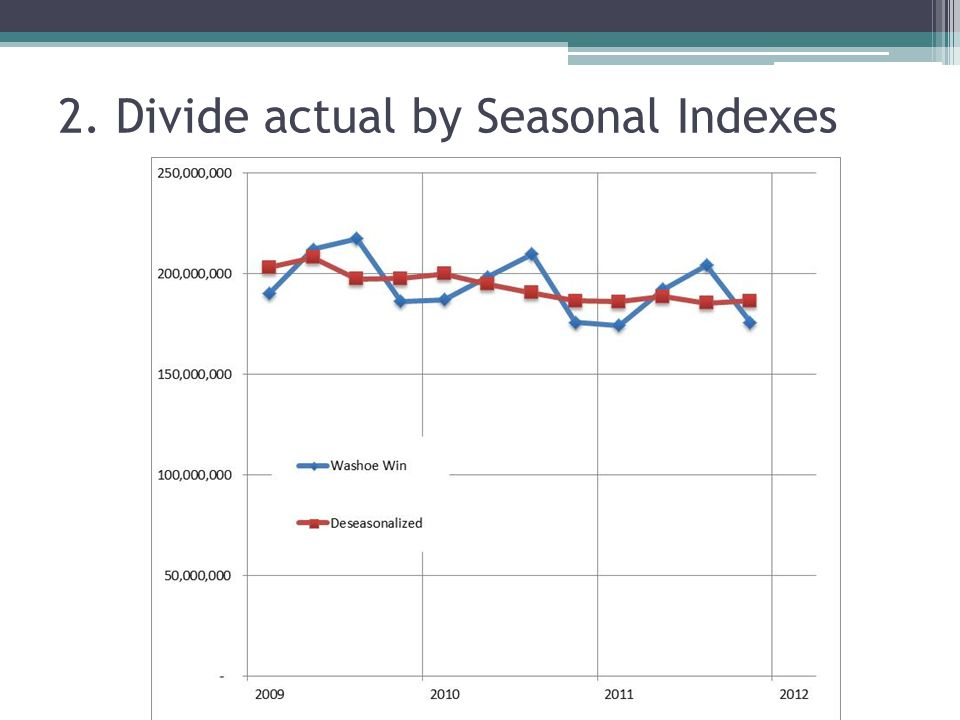 2. Divide actual by Seasonal Indexes