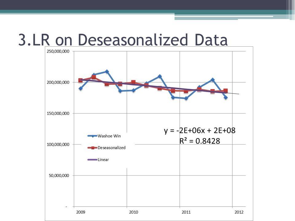 3.LR on Deseasonalized Data
