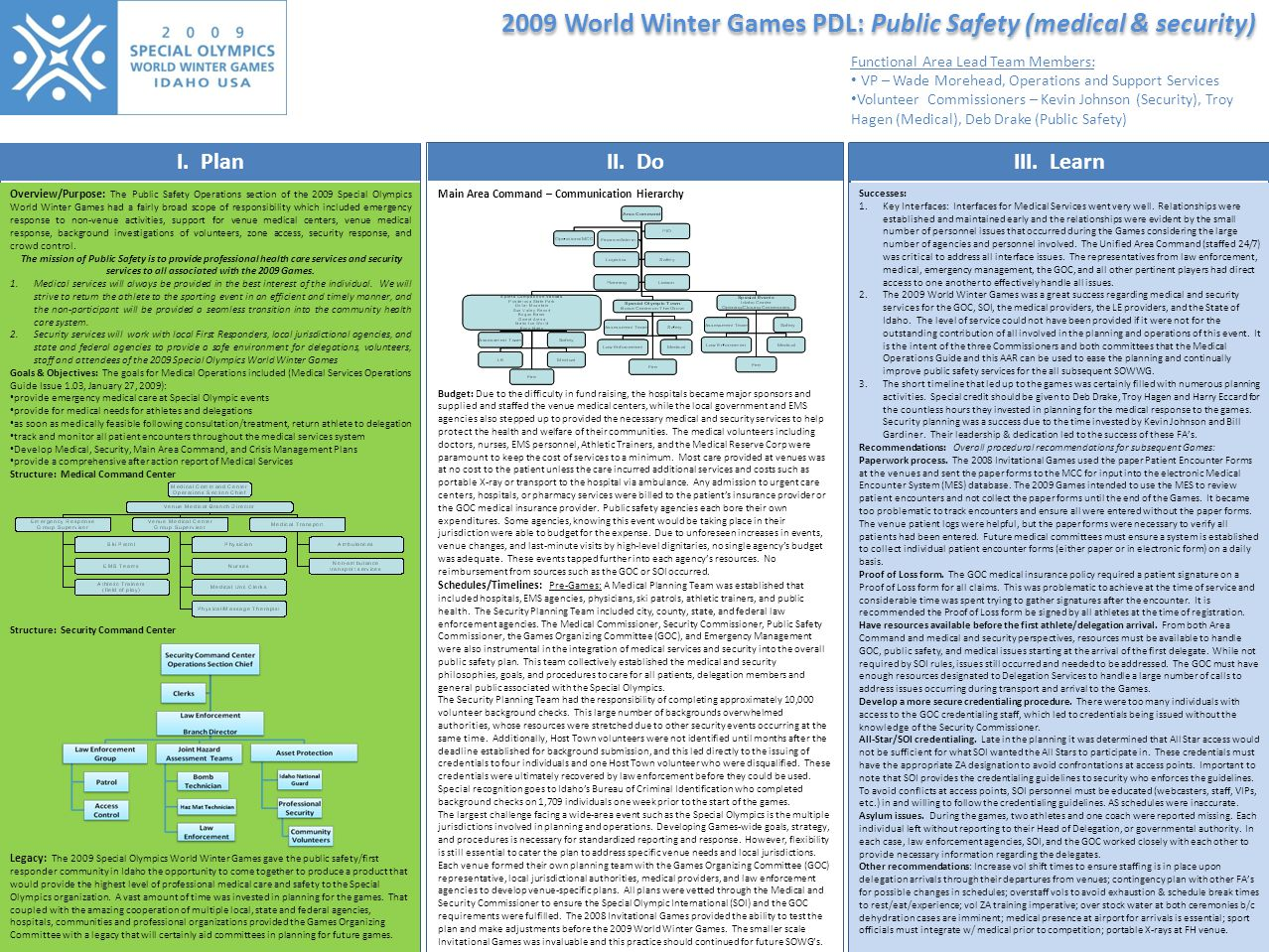 2009 World Winter Games PDL: Public Safety (medical & security) I.