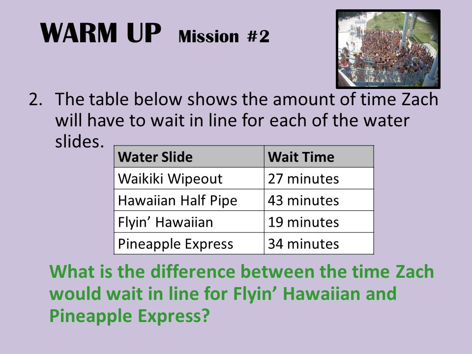 2.The table below shows the amount of time Zach will have to wait in line for each of the water slides.