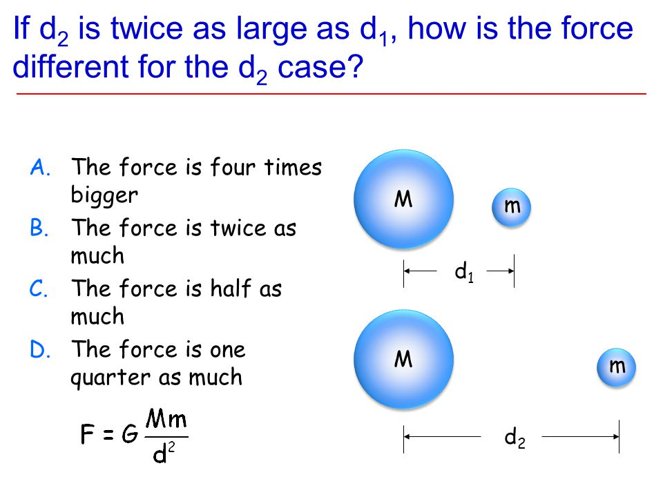 m M A.The force is four times bigger B.The force is twice as much C.The force is half as much D.The force is one quarter as much d2d2 M m d1d1 If d 2 is twice as large as d 1, how is the force different for the d 2 case