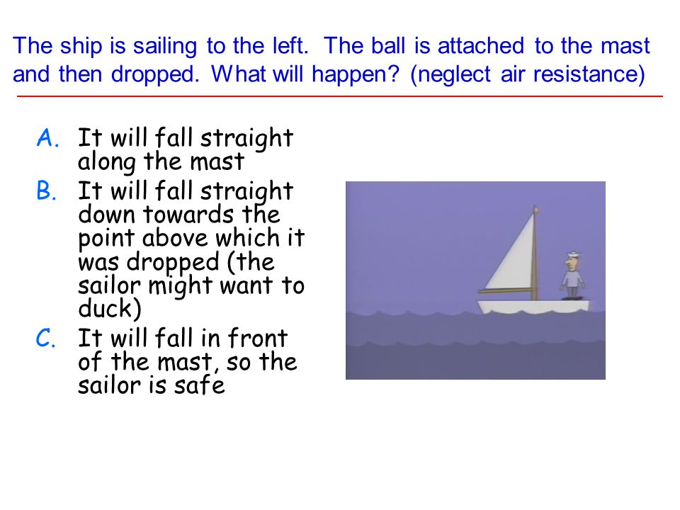 The ship is sailing to the left. The ball is attached to the mast and then dropped.