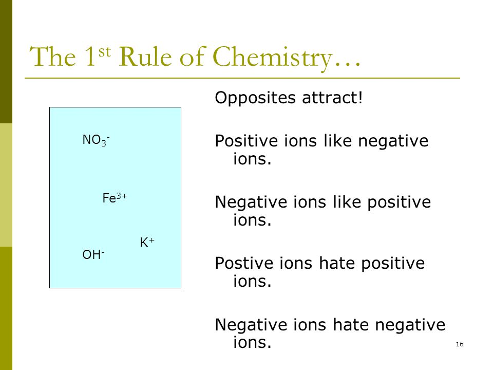 The 1 st Rule of Chemistry… Opposites attract. Positive ions like negative ions.
