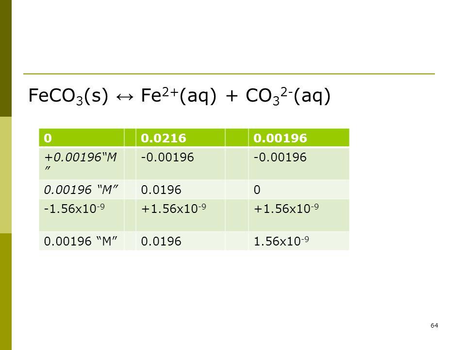 FeCO 3 (s) ↔ Fe 2+ (aq) + CO 3 2- (aq) 00.02160.00196 +0.00196 M -0.00196 0.00196 M 0.01960 -1.56x10 -9 +1.56x10 -9 0.00196 M 0.01961.56x10 -9 64