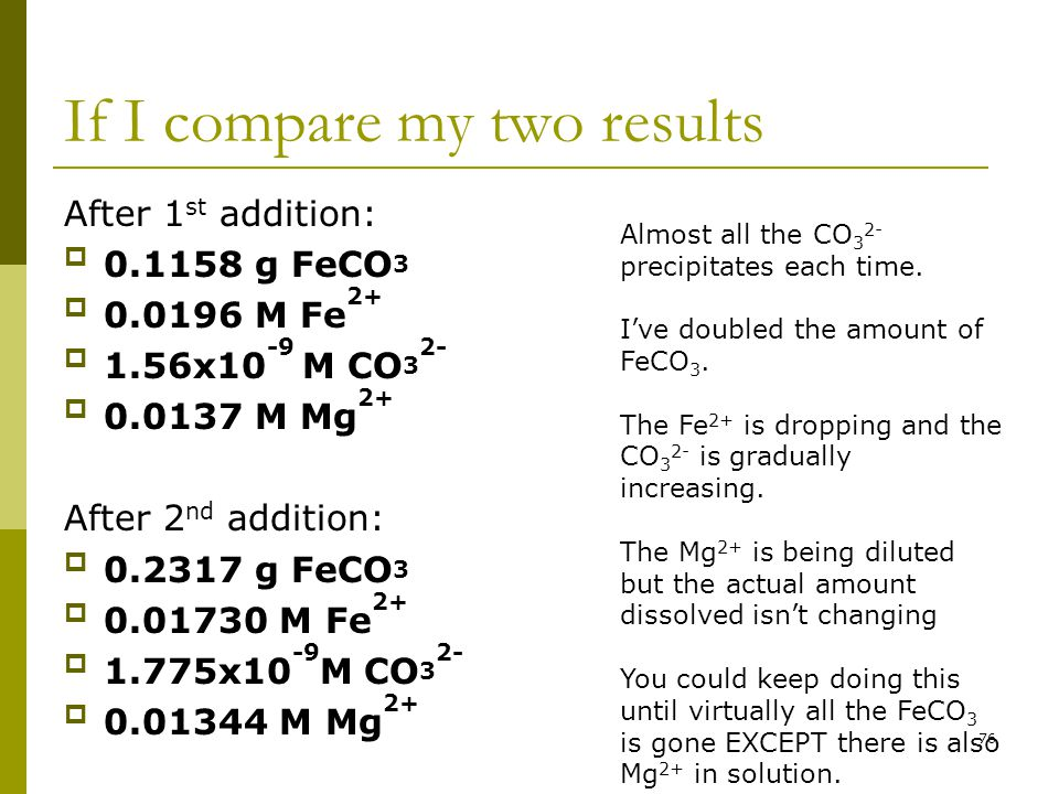 If I compare my two results After 1 st addition: 0.1158 g FeCO 3 0.0196 M Fe 2+ 1.56x10 -9 M CO 3 2- 0.0137 M Mg 2+ After 2 nd addition: 0.2317 g FeCO 3 0.01730 M Fe 2+ 1.775x10 -9 M CO 3 2- 0.01344 M Mg 2+ Almost all the CO 3 2- precipitates each time.