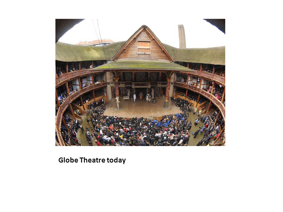 Globe Theatre today