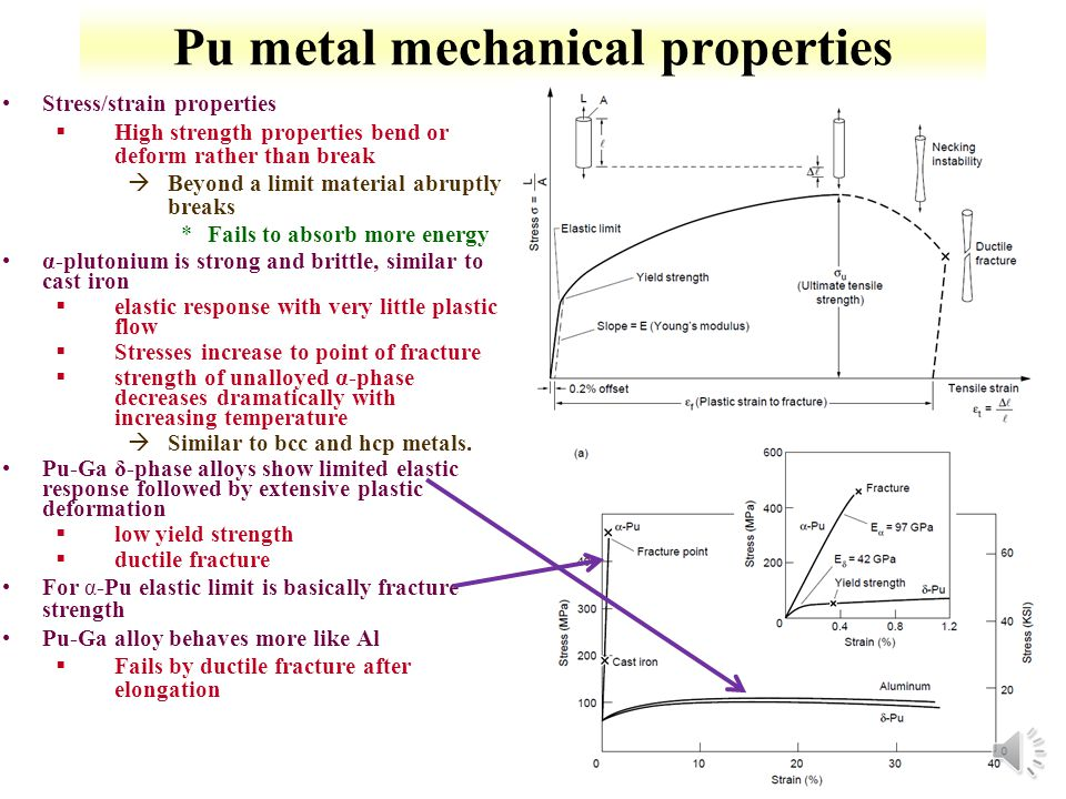 14-15 Relativistic effects Enough f electrons in Pu to be significant §Relativistic effects are important 5f electrons extend relatively far from nucl