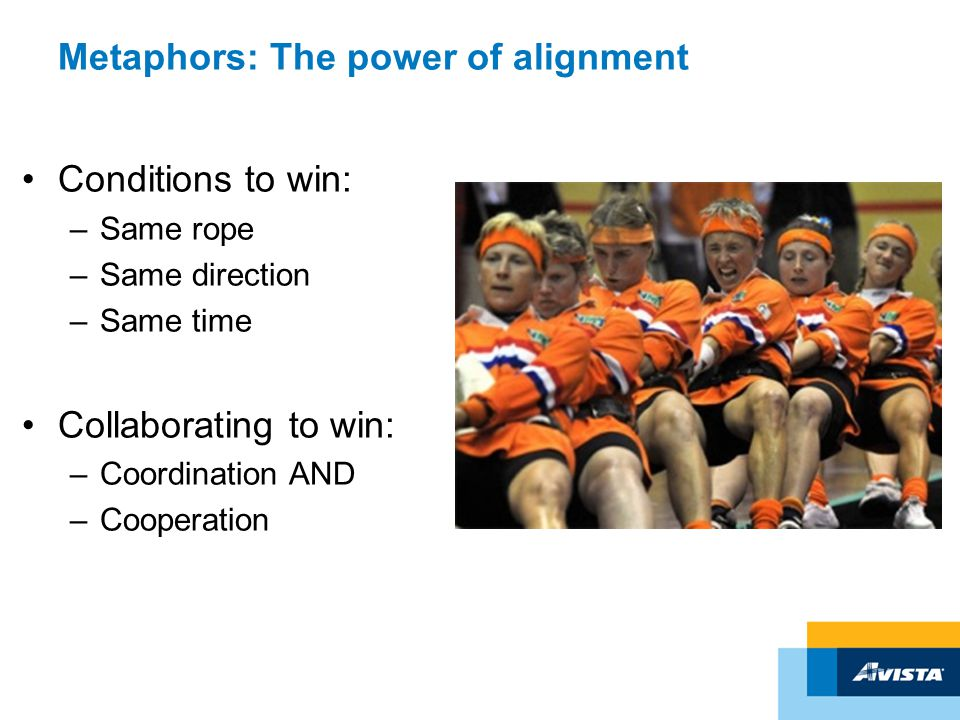 Metaphors: The power of alignment Conditions to win: –Same rope –Same direction –Same time Collaborating to win: –Coordination AND –Cooperation