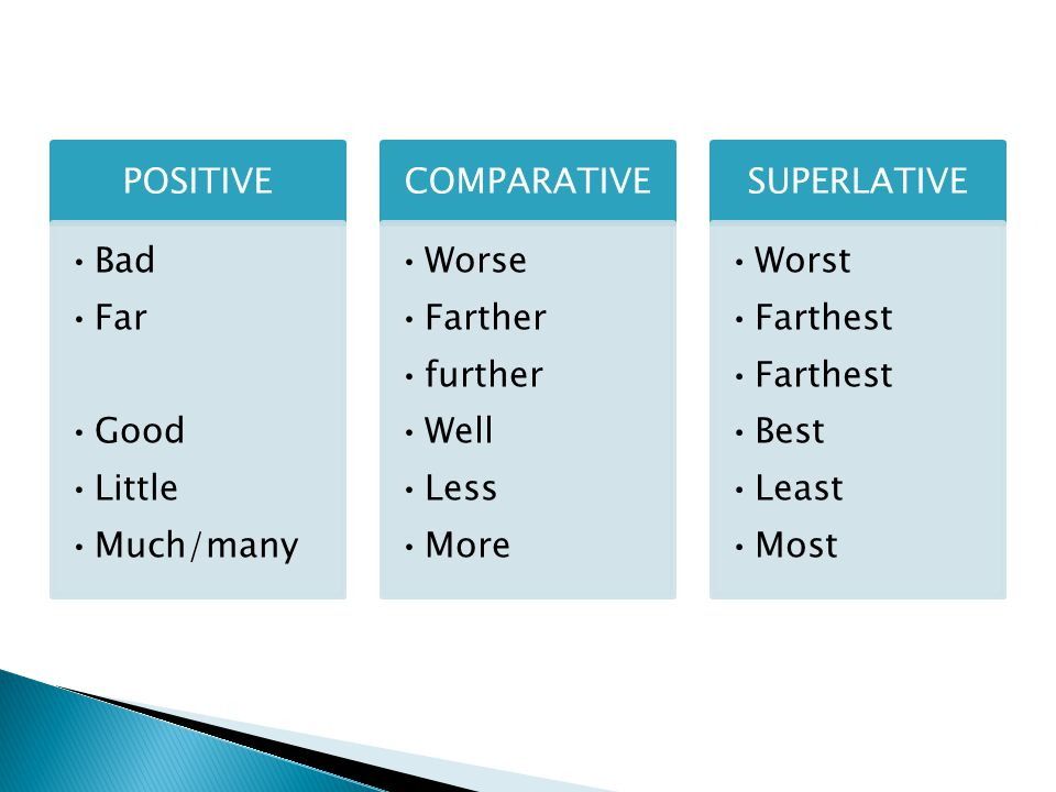 POSITIVE Bad Far Good Little Much/many COMPARATIVE Worse Farther further Well Less More SUPERLATIVE Worst Farthest Best Least Most