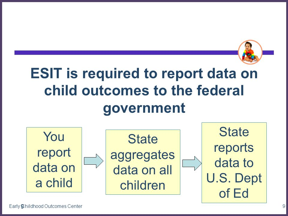 Early Childhood Outcomes Center Why does the federal government want data on child outcomes.
