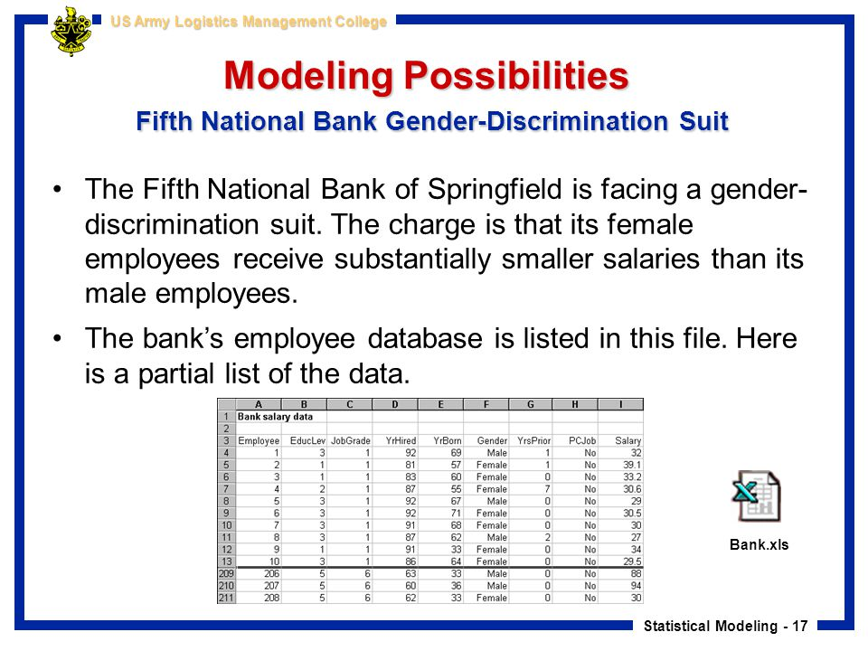 Statistical Modeling - 17 US Army Logistics Management College Modeling Possibilities Fifth National Bank Gender-Discrimination Suit The Fifth Nationa