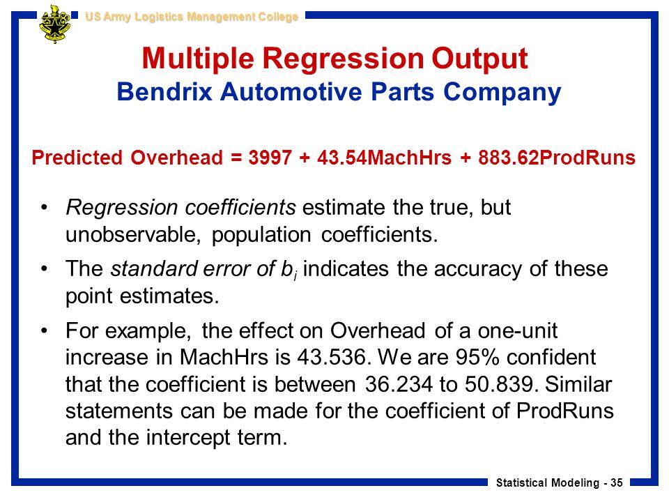Statistical Modeling - 35 US Army Logistics Management College Multiple Regression Output Bendrix Automotive Parts Company Regression coefficients est