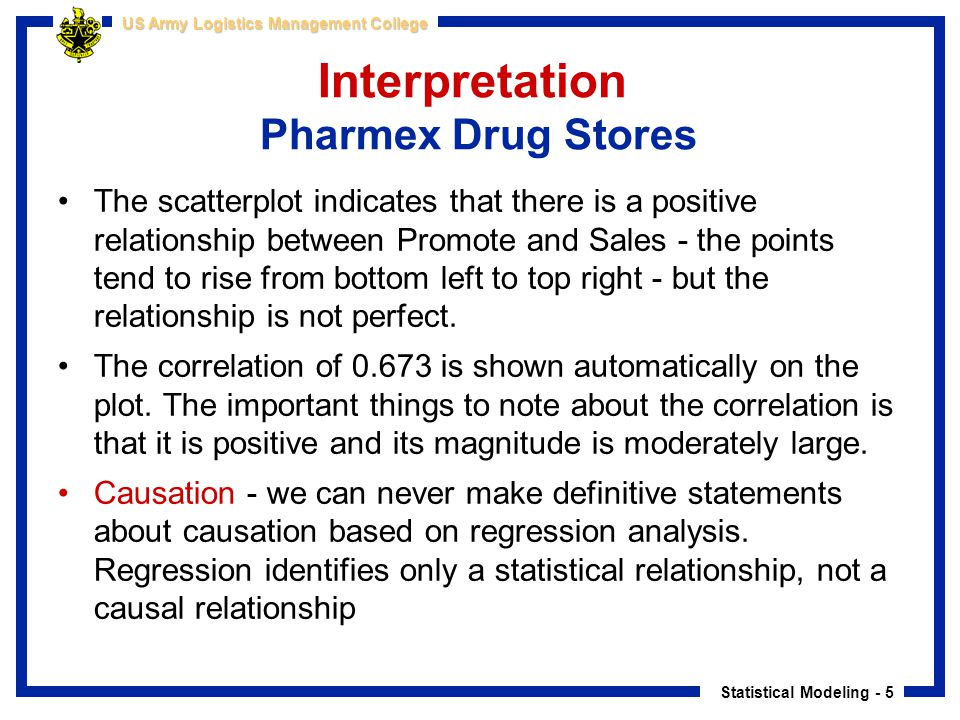 Statistical Modeling - 5 US Army Logistics Management College Interpretation Pharmex Drug Stores The scatterplot indicates that there is a positive re