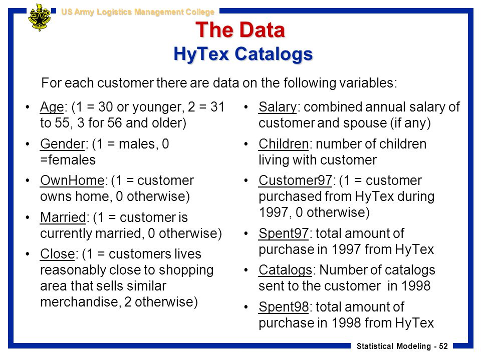 Statistical Modeling - 52 US Army Logistics Management College The Data HyTex Catalogs Age: (1 = 30 or younger, 2 = 31 to 55, 3 for 56 and older) Gend