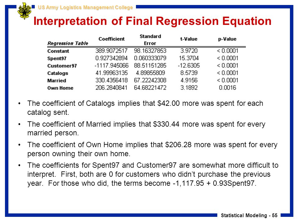 Statistical Modeling - 55 US Army Logistics Management College Interpretation of Final Regression Equation The coefficient of Catalogs implies that $4