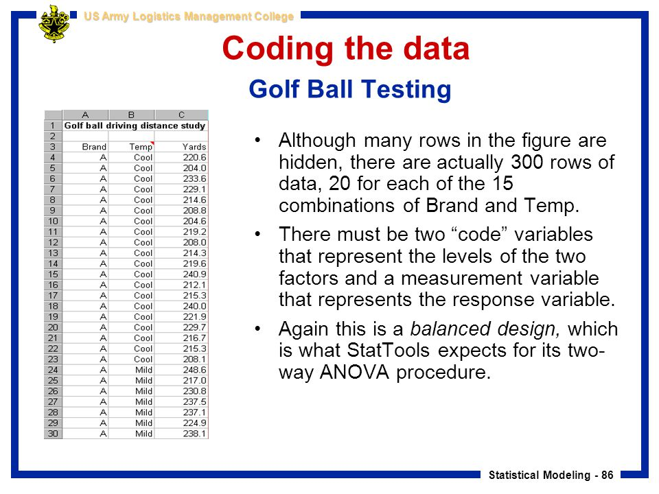 Statistical Modeling - 86 US Army Logistics Management College Coding the data Golf Ball Testing Although many rows in the figure are hidden, there ar