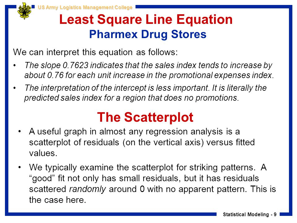 Statistical Modeling - 9 US Army Logistics Management College Least Square Line Equation Pharmex Drug Stores We can interpret this equation as follows
