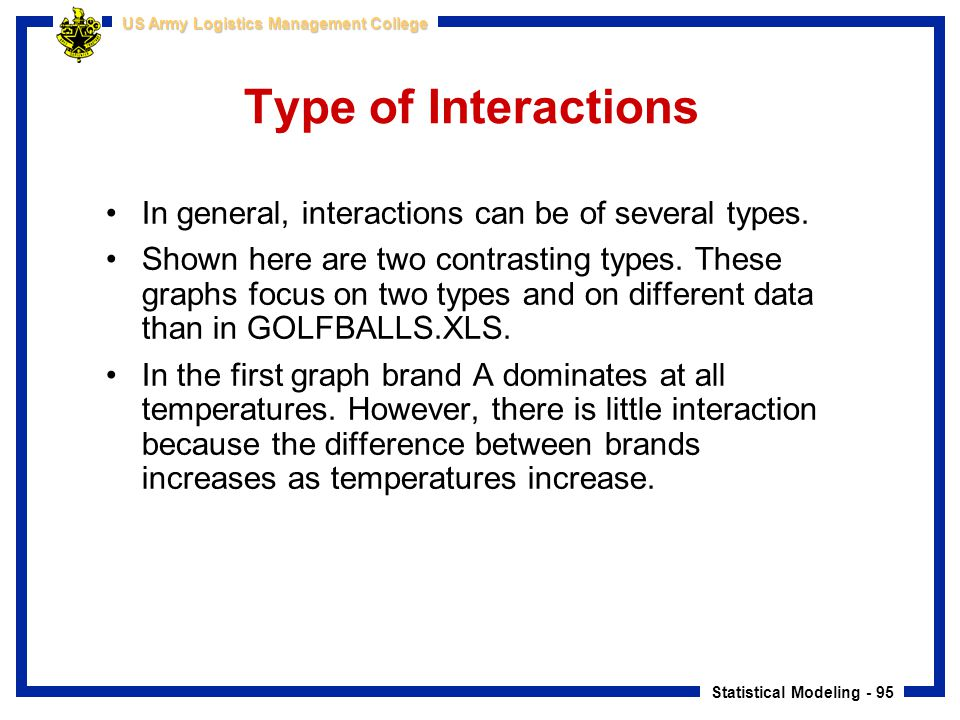 Statistical Modeling - 95 US Army Logistics Management College Type of Interactions In general, interactions can be of several types. Shown here are t