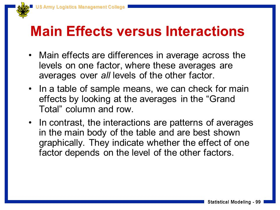 Statistical Modeling - 99 US Army Logistics Management College Main Effects versus Interactions Main effects are differences in average across the lev