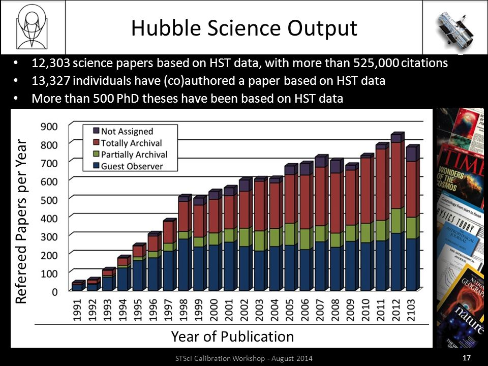 Hubble Science Output 12,303 science papers based on HST data, with more than 525,000 citations 13,327 individuals have (co)authored a paper based on