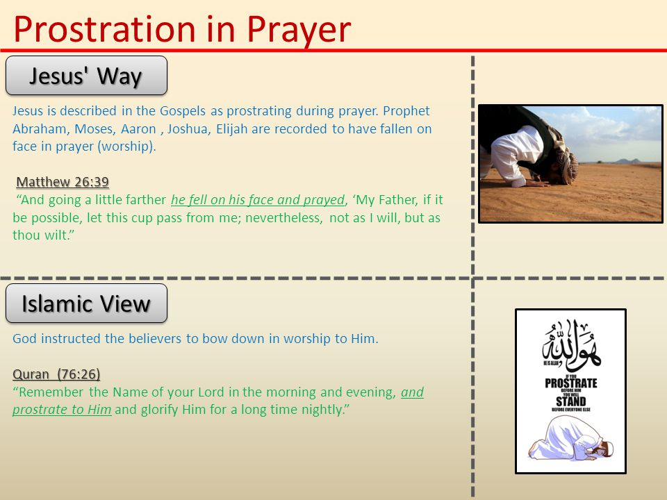 Islamic View Jesus is described in the Gospels as prostrating during prayer.