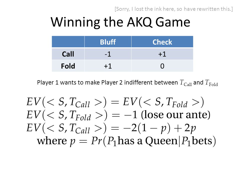 Winning the AKQ Game BluffCheck Call+1 Fold+10 Player 1 wants to make Player 2 indifferent between T Call and T Fold [Sorry, I lost the ink here, so have rewritten this.] Hence, P2 is indifferent where P1 bets 1/3 of Queens