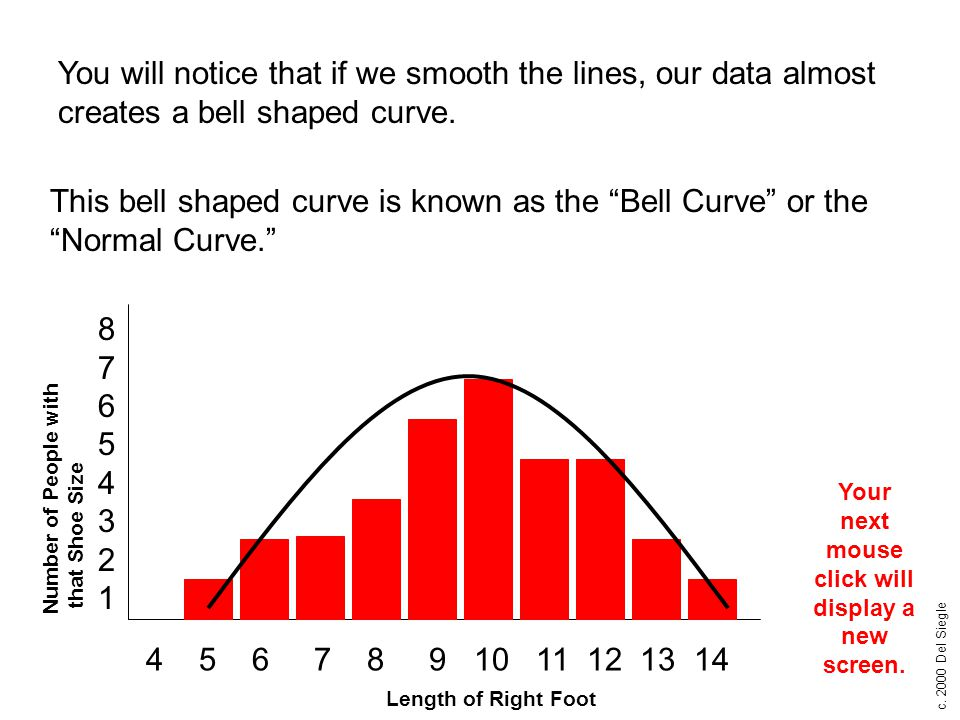 c.2000 Del Siegle Whenever you see a normal curve, you should imagine the bar graph within it.