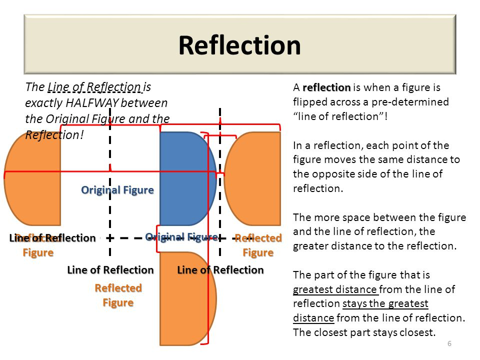 """Reflection 6 reflection A reflection is when a figure is flipped across a pre-determined """"line of reflection""""! In a reflection, each point of the figu"""