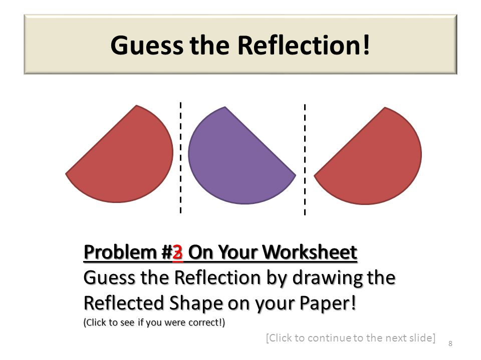 Reflecting on a Graph Each point on the figure is the same distance from the LINE OF REFLECTION.