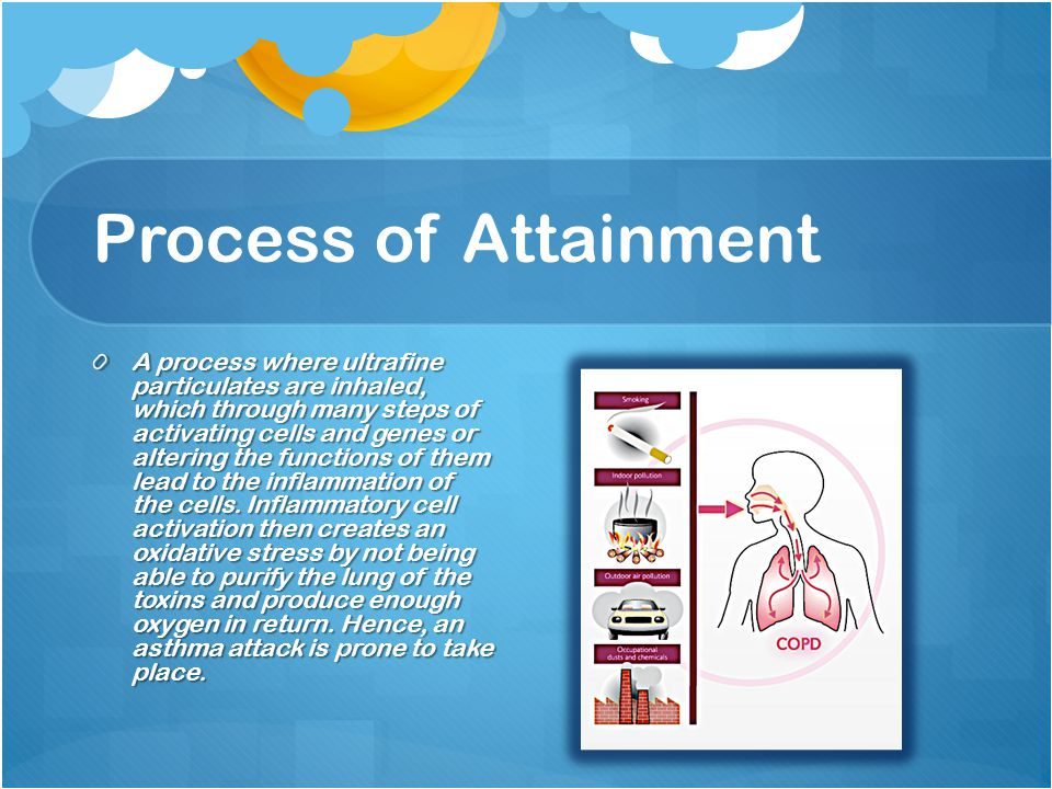 Process of Attainment A process where ultrafine particulates are inhaled, which through many steps of activating cells and genes or altering the functions of them lead to the inflammation of the cells.