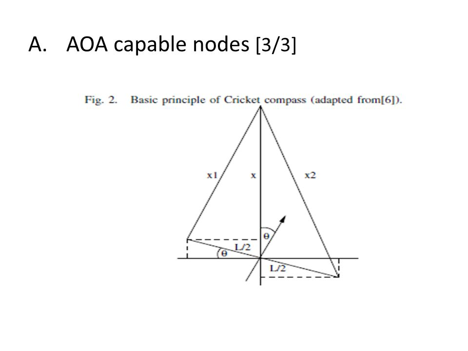 A.AOA capable nodes [3/3]