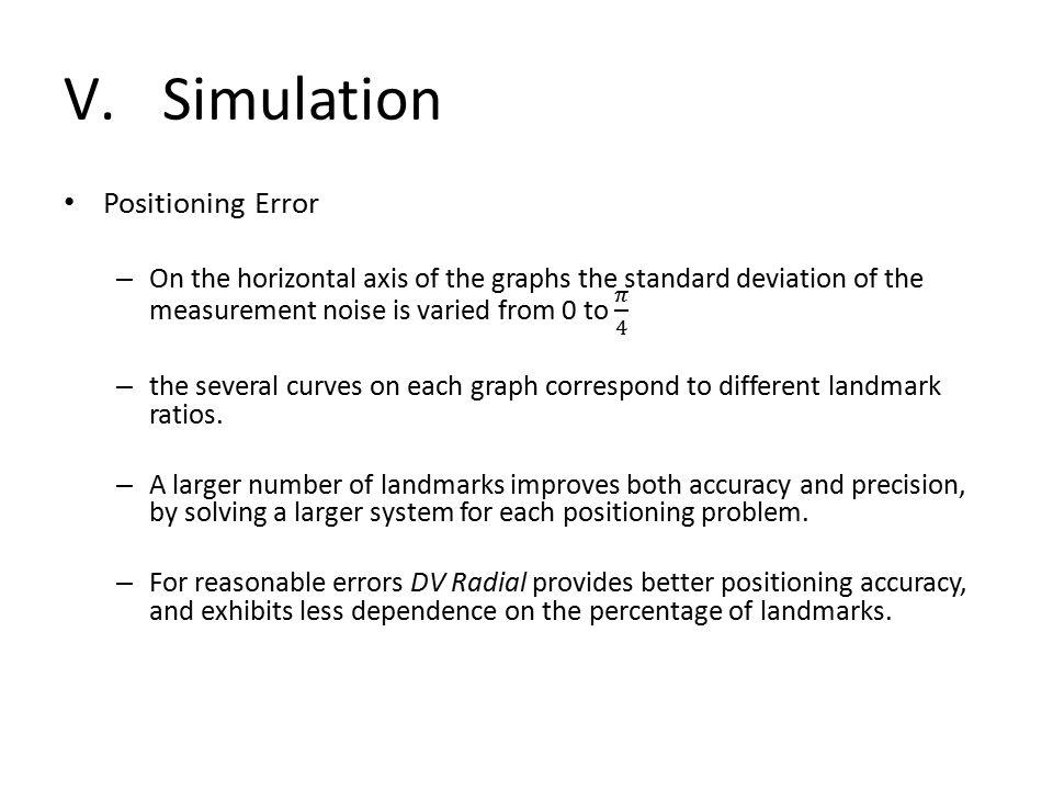 V.Simulation