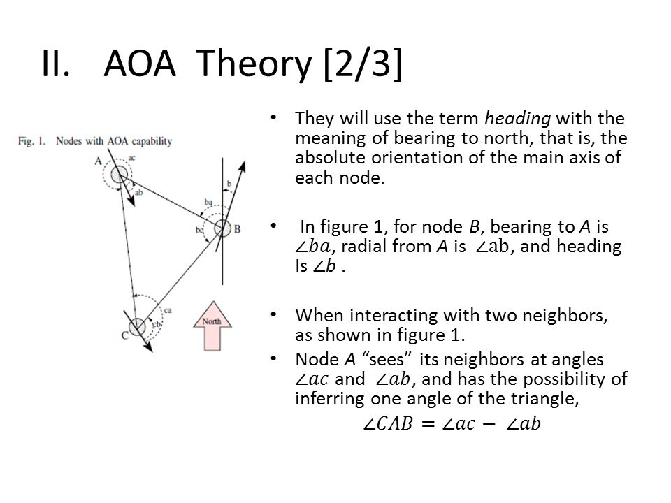 II.AOA Theory [2/3]