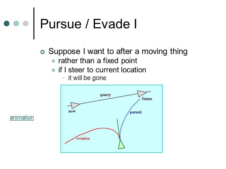 Pursue / Evade I Suppose I want to after a moving thing rather than a fixed point if I steer to current location it will be gone animation