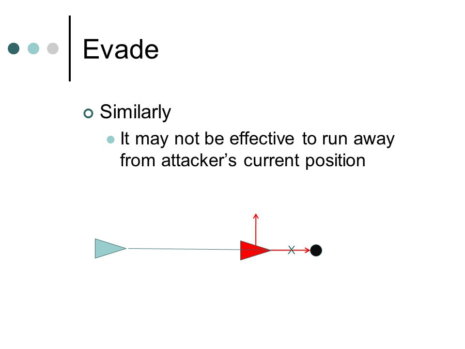 Evade Similarly It may not be effective to run away from attacker's current position X