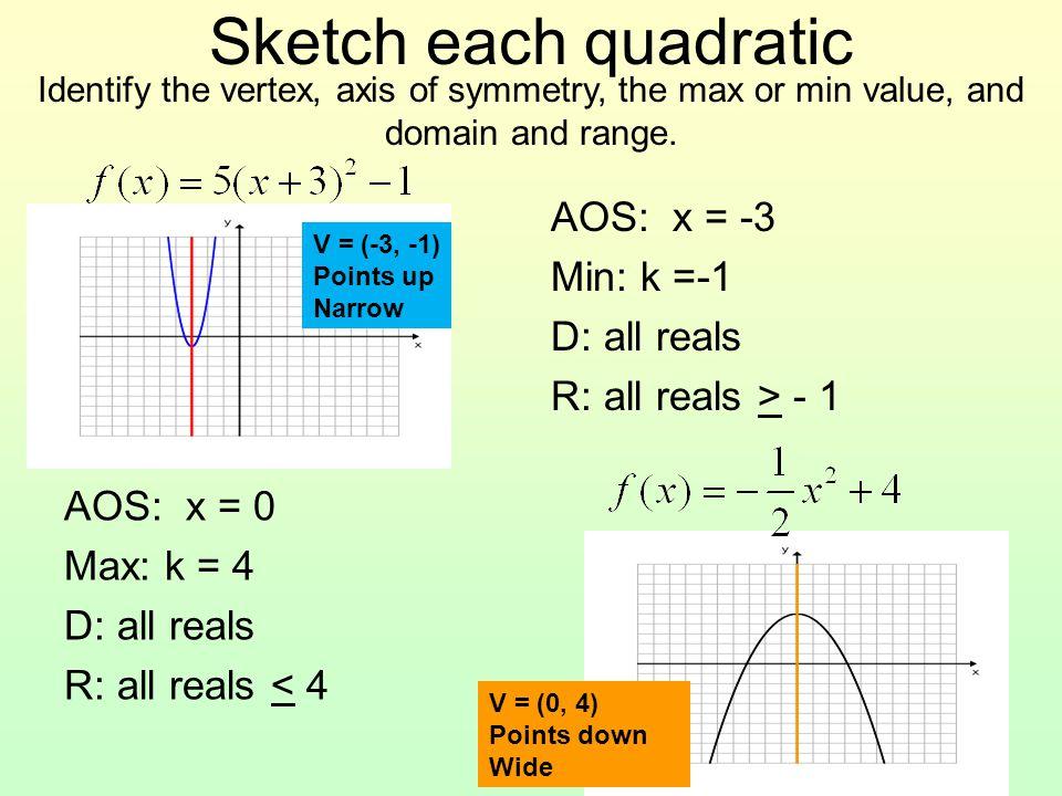 Sketch each quadratic V = (0, 4) Points down Wide V = (-3, -1) Points up Narrow AOS: x = -3 Min: k =-1 D: all reals R: all reals > - 1 AOS: x = 0 Max: