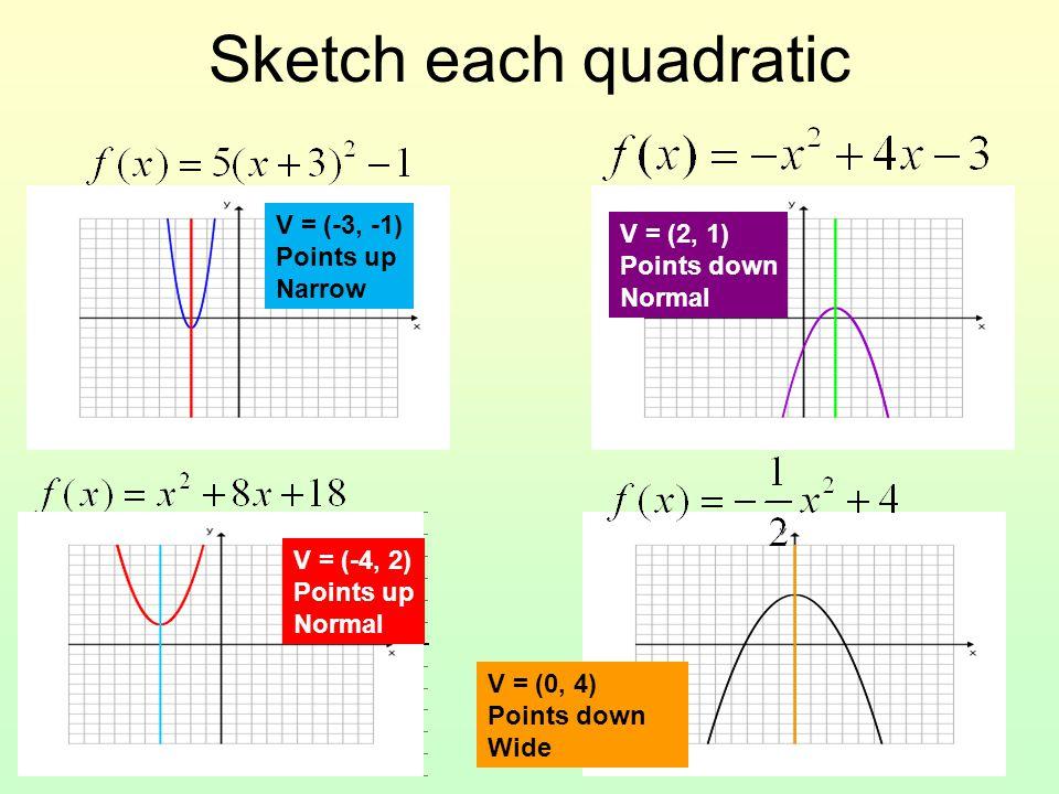 Sketch each quadratic V = (0, 4) Points down Wide V = (-4, 2) Points up Normal V = (2, 1) Points down Normal V = (-3, -1) Points up Narrow