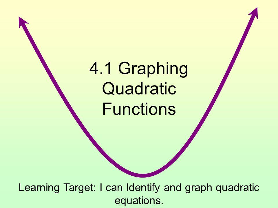 Graphs of Quadratic Functions Vertex Axis of symmetry x-intercepts Important features of graphs of parabolas Maximum Minimum