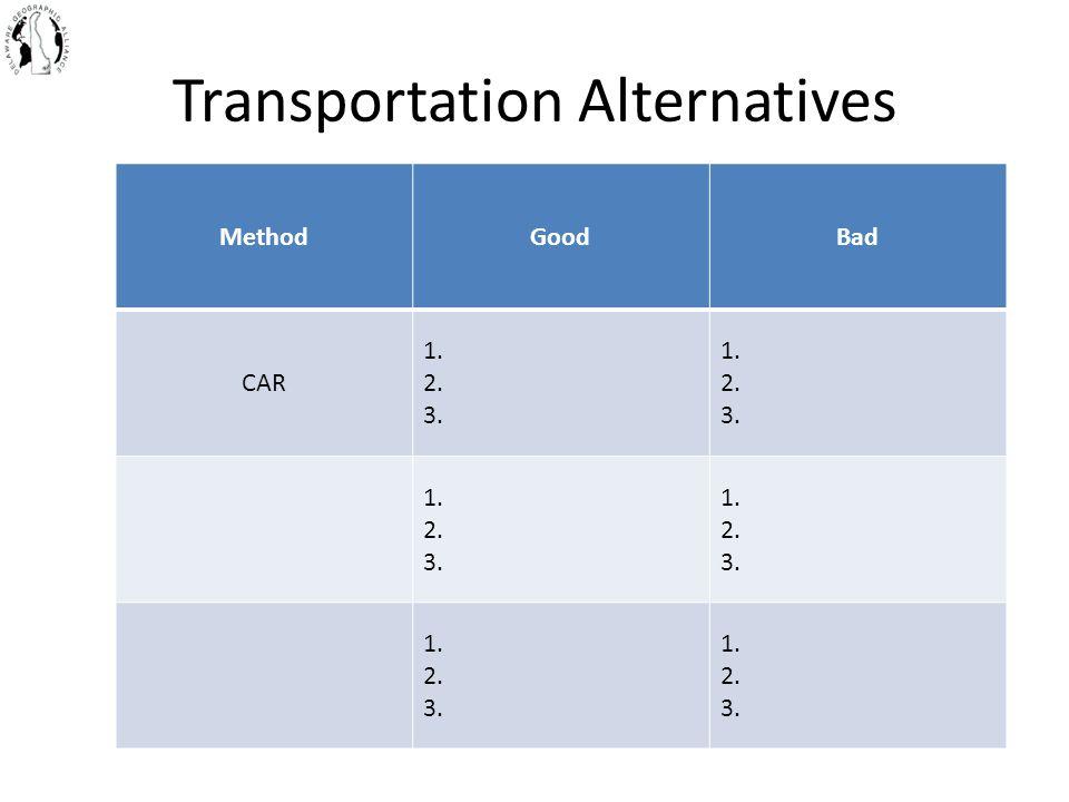 Transportation Alternatives MethodGoodBad CAR 1. 2. 3. 1. 2. 3. 1. 2. 3. 1. 2. 3. 1. 2. 3. 1. 2. 3.