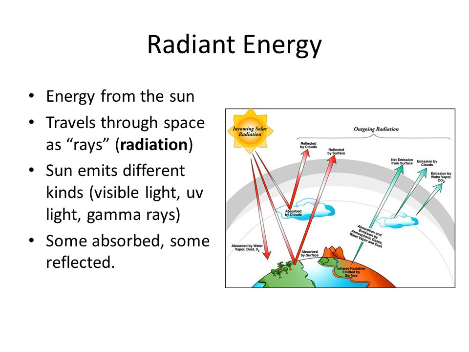 """Radiant Energy Energy from the sun Travels through space as """"rays"""" (radiation) Sun emits different kinds (visible light, uv light, gamma rays) Some ab"""