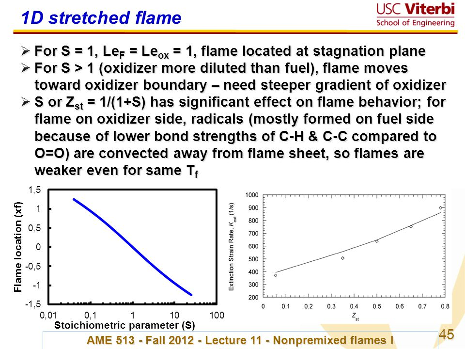 45 AME 513 - Fall 2012 - Lecture 11 - Nonpremixed flames I 1D stretched flame  For S = 1, Le F = Le ox = 1, flame located at stagnation plane  For S