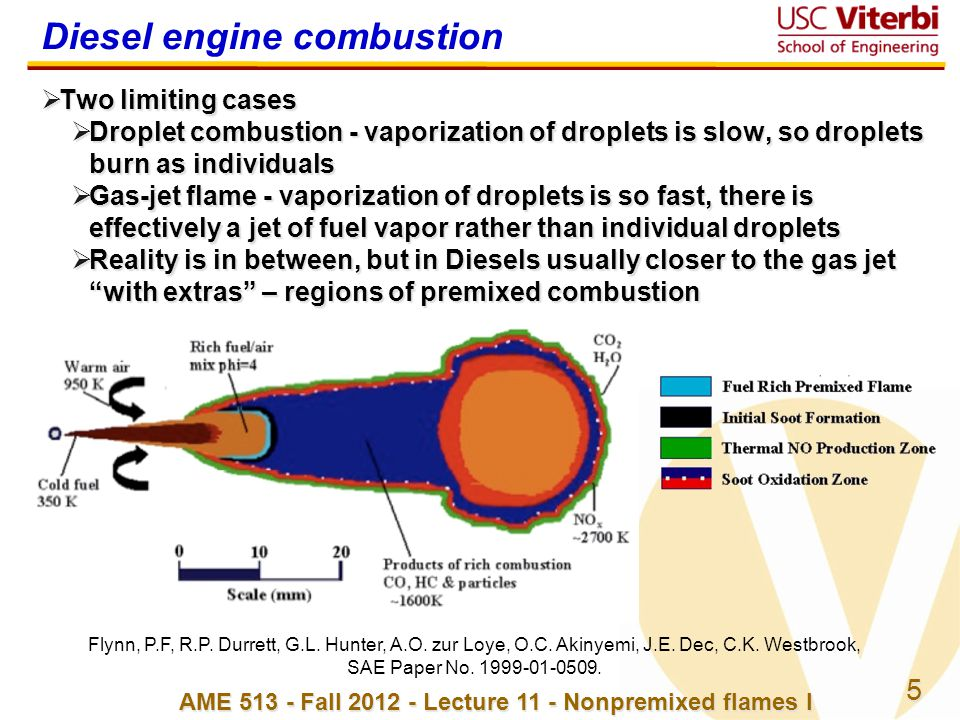 36 AME 513 - Fall 2012 - Lecture 11 - Nonpremixed flames I Droplet combustion  What if Le ≠ 1?