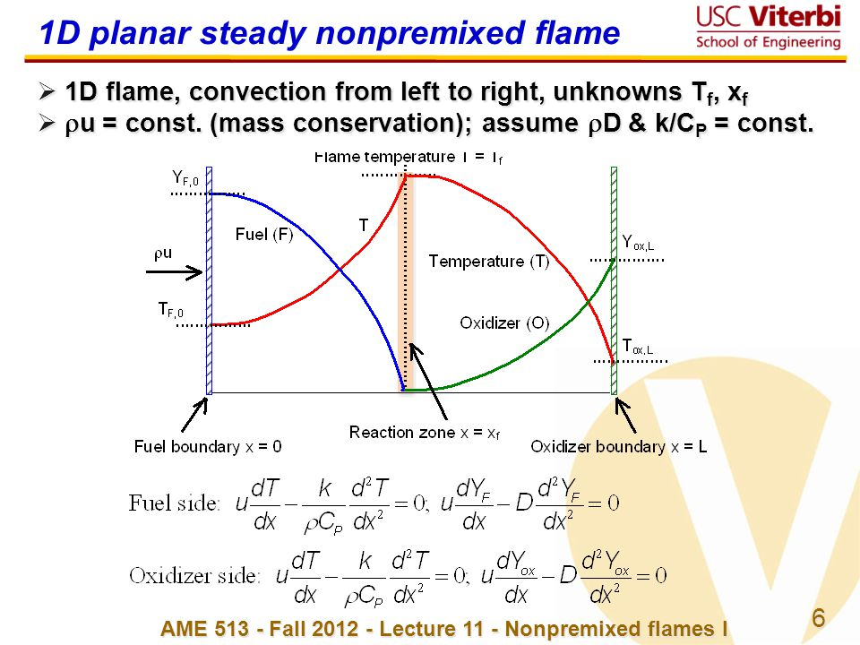 17 AME 513 - Fall 2012 - Lecture 11 - Nonpremixed flames I 1D planar steady nonpremixed flame  Much of our understanding of nonpremixed flames is contaminated by the facts that  Le ox (O 2 in air) ≈ 1  We live in a concentrated fuel / diluted oxidizer world (S >> 1); we already showed that for Le ox ≈ 1, at high Pe, flame temperature is unaffected by Pe or Le F  Consider low Pe: for CH 4 /air  Similar trend for Pe  -∞ (homework problem…)