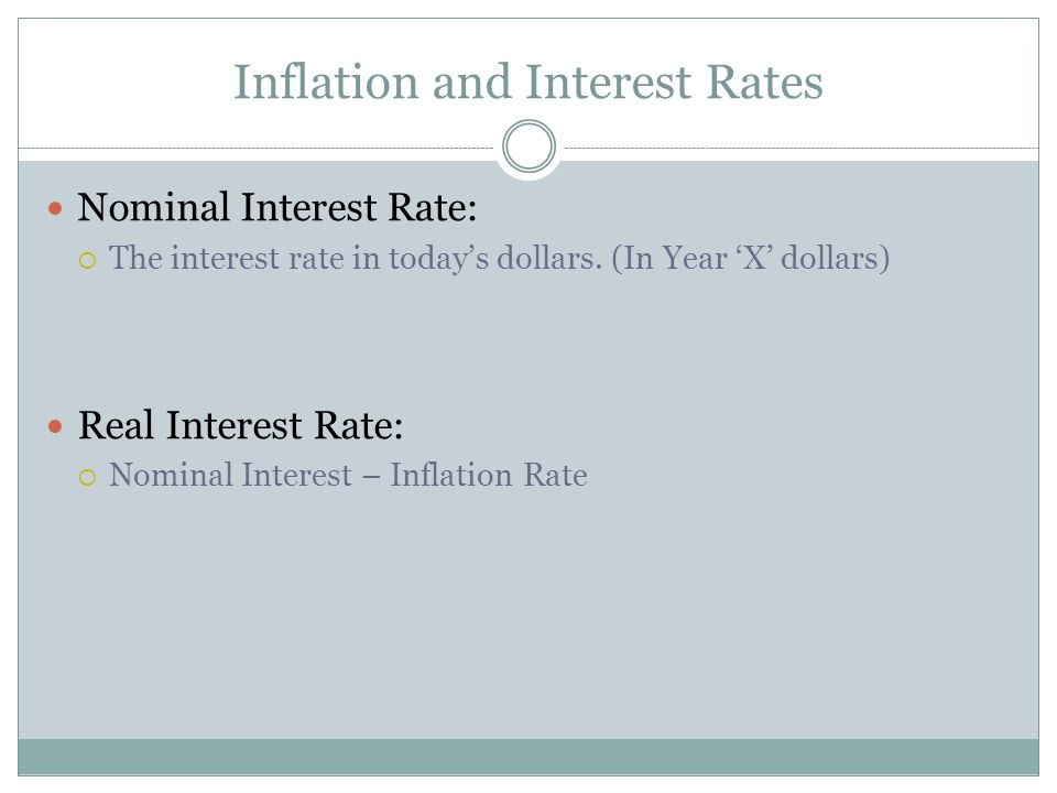 Inflation and Interest Rates Nominal Interest Rate:  The interest rate in today's dollars.