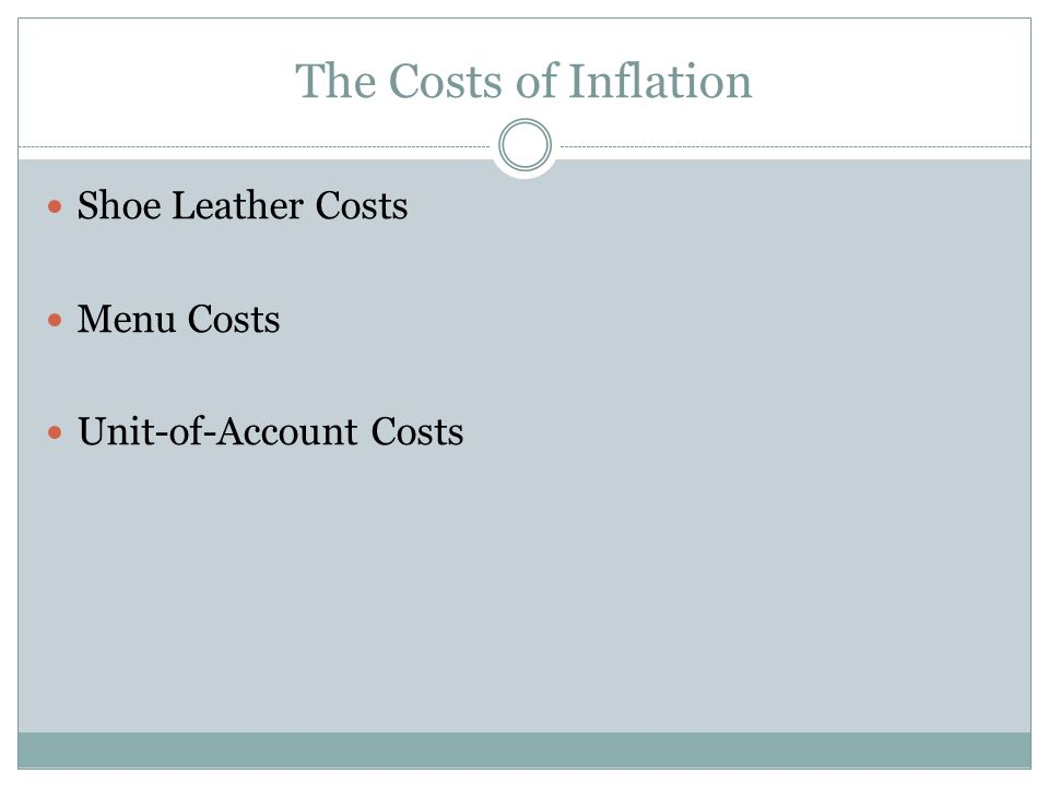 The Costs of Inflation Shoe Leather Costs Menu Costs Unit-of-Account Costs
