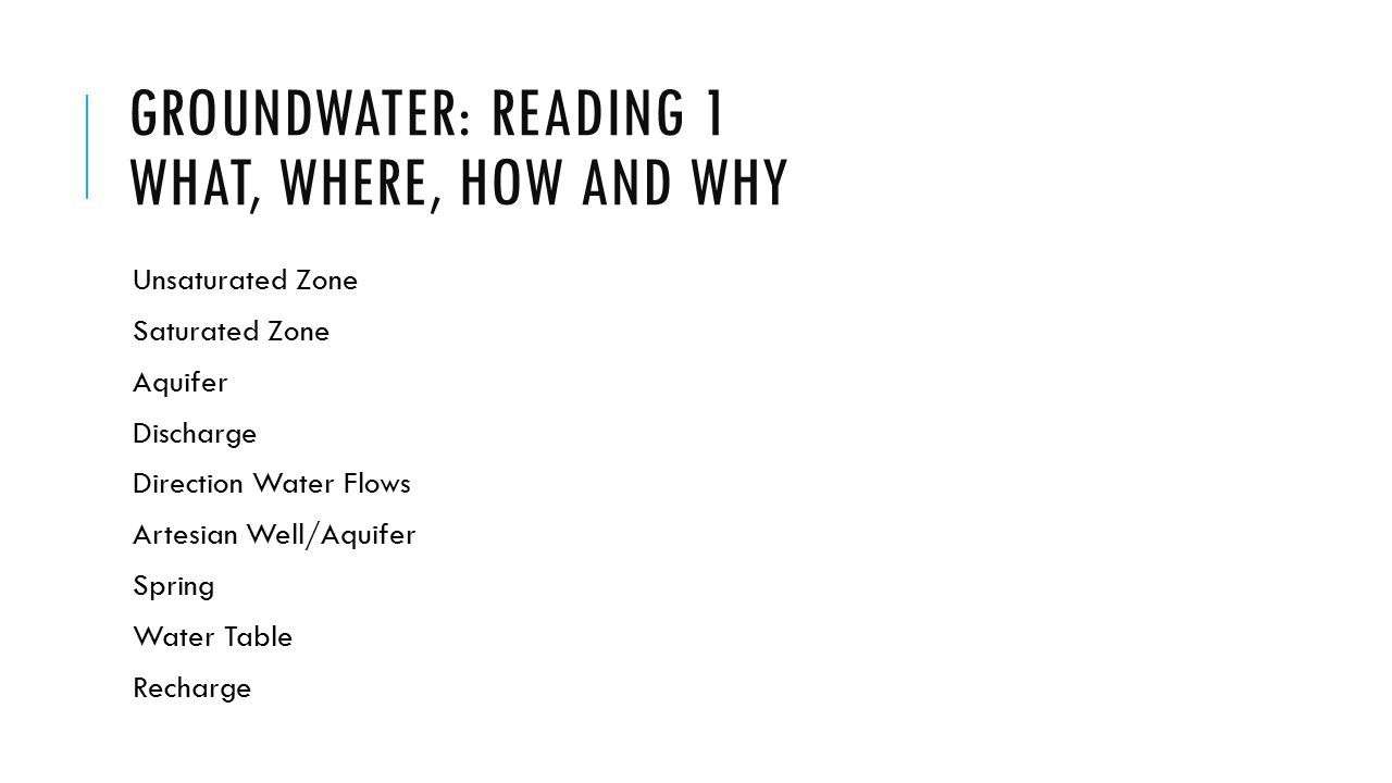 GROUNDWATER: READING 1 WHAT, WHERE, HOW AND WHY Unsaturated Zone Saturated Zone Aquifer Discharge Direction Water Flows Artesian Well/Aquifer Spring W