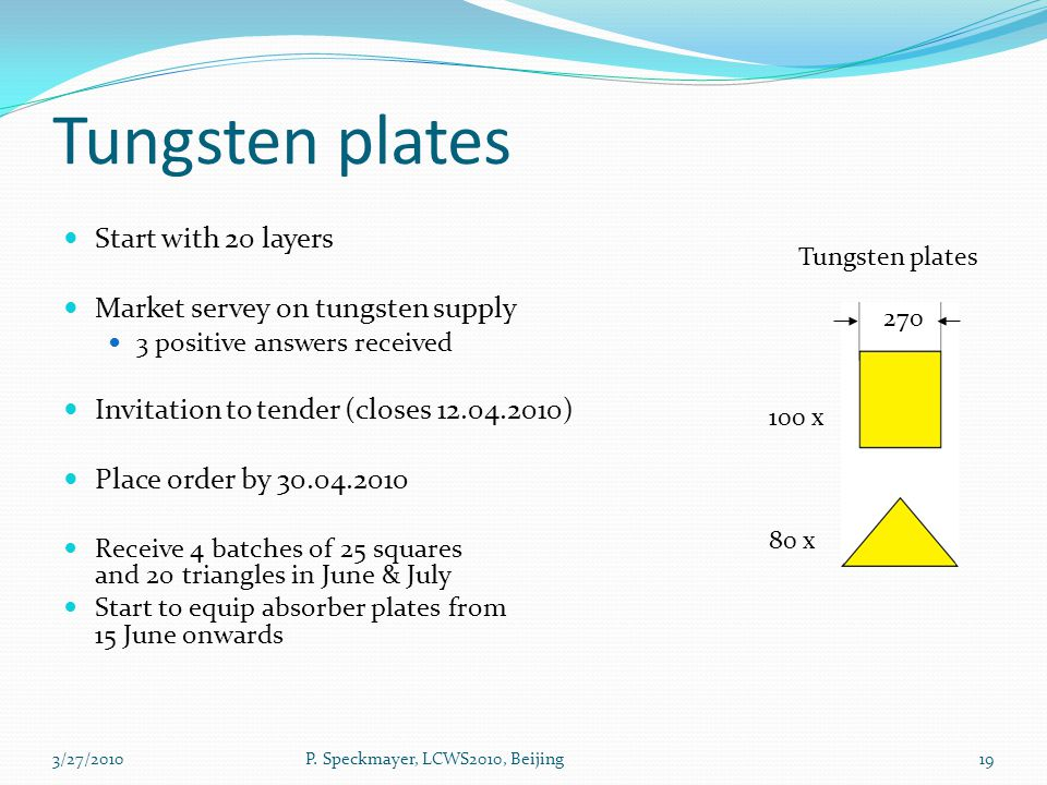 Tungsten plates Start with 20 layers Market servey on tungsten supply 3 positive answers received Invitation to tender (closes 12.04.2010) Place order by 30.04.2010 Receive 4 batches of 25 squares and 20 triangles in June & July Start to equip absorber plates from 15 June onwards 270 100 x 80 x Tungsten plates 19P.