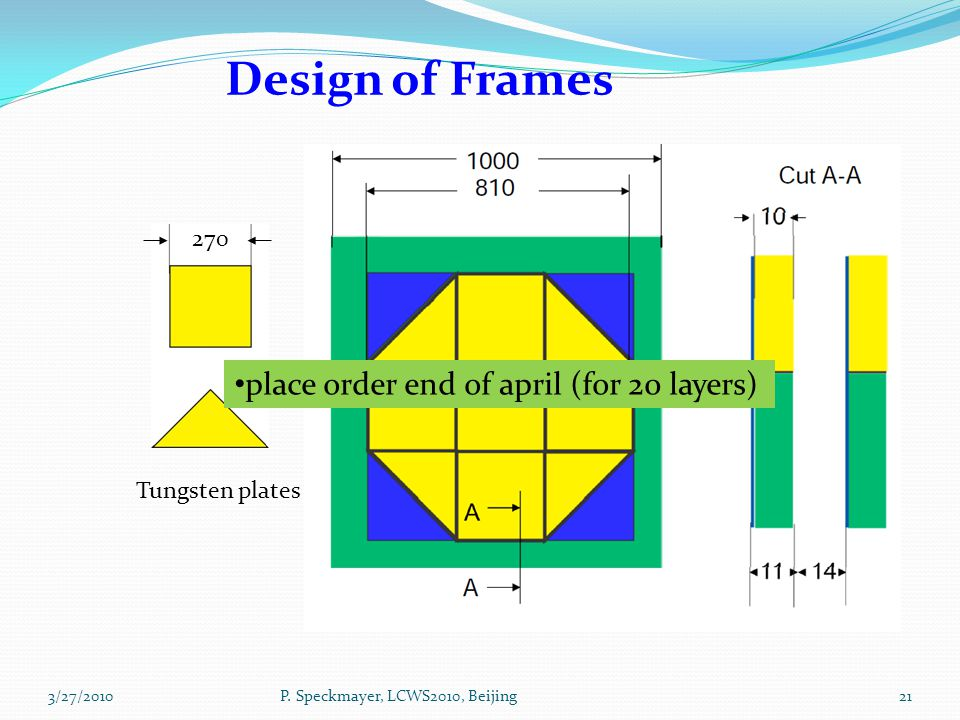 21 Design of Frames 270 Tungsten plates P.