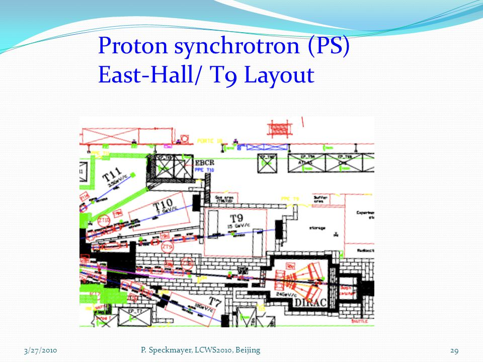 29 Proton synchrotron (PS) East-Hall/ T9 Layout P. Speckmayer, LCWS2010, Beijing3/27/2010